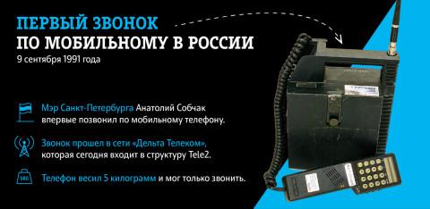 Tele2 отмечает 30-летие мобильной связи в России