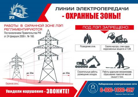Энергетики обратились в прокуратуру из-за несогласованных действий строителей вблизи ЛЭП