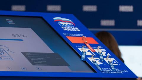 Оргкомитет ЕР фиксирует очередную попытку дискредитировать предварительное голосование в Приморье