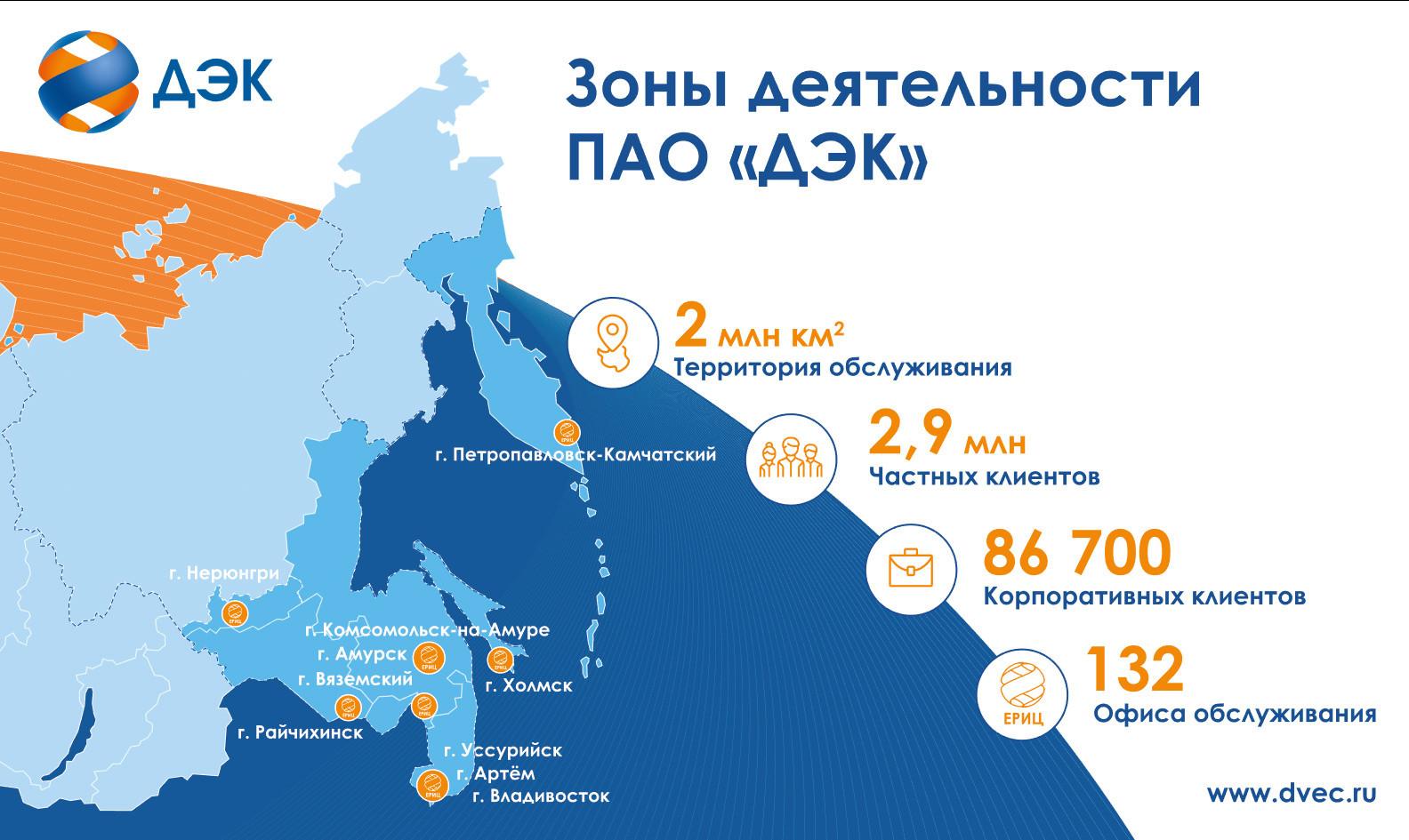 Стабильной работе энергосистемы Дальнего Востока способствуют своевременные платежи предприятий Министерства обороны